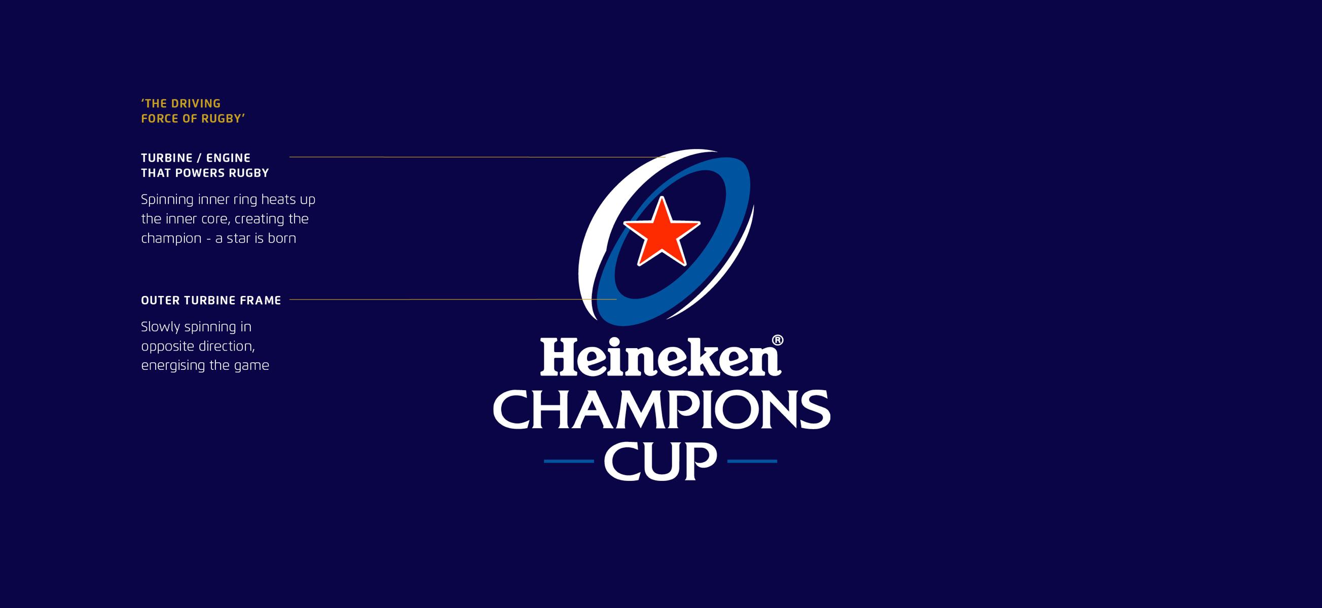 HCC Logo Rationale