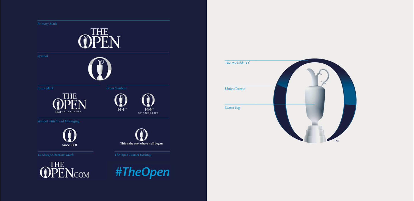 The Open Logo branding system