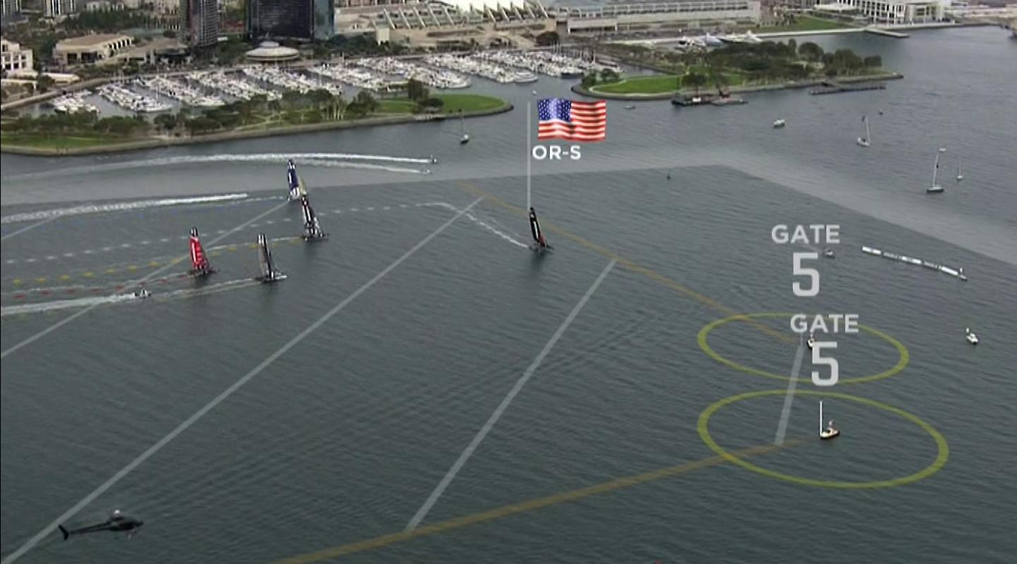 America's Cup Race Course