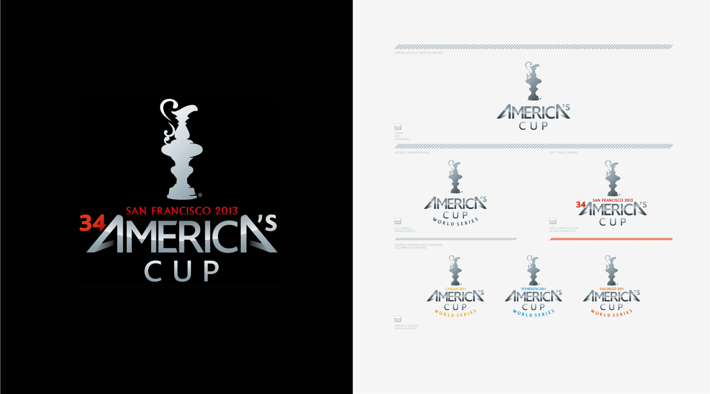 America's Cup Trophy Tree